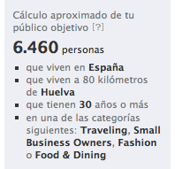 Facebook ads Cícero