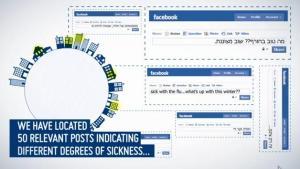 Kleenex campaign Facebook